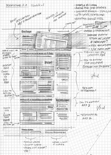 UserScape Wireframe Sketch | by Mike Rohde