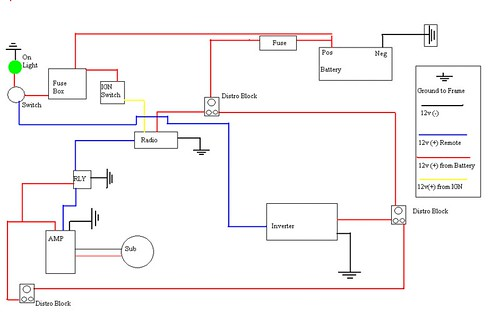 29380d1147784826 simple clean dc ac inverter remote switch flickr rh flickr com Basic 12 Volt Wiring Diagrams simple dc wiring diagram