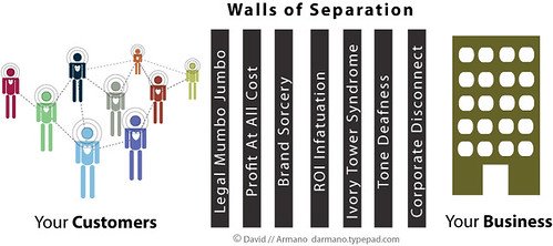 Walls of Seperation | by David Armano