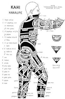 kahi hanaupe great diagrams in anthropology linguistics flickr. Black Bedroom Furniture Sets. Home Design Ideas