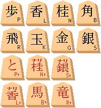 shogi pieces gif shogi piece tileset for goldtokencom