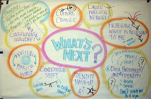 Online Community - What is Next Panel 3 | by Choconancy1