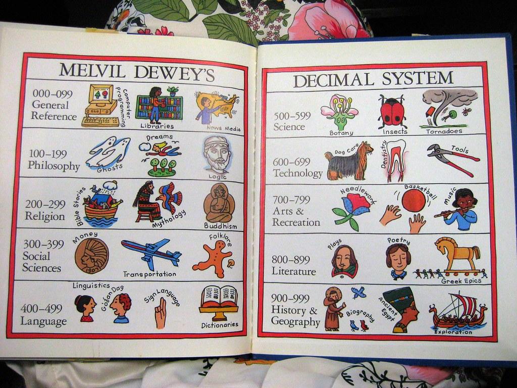 Dewey decimal system for kids worksheets introduction to dewey decimal system worksheet life skills using the library dewey decimal system for kids worksheets robcynllc Images
