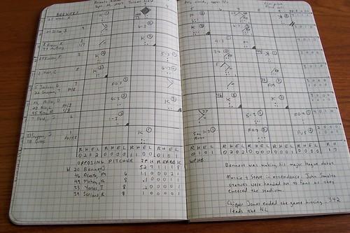 Moleskine Baseball Scorecard My Baseball Scorecard