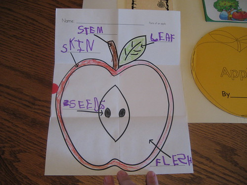 Image Result For Johnny Appleseed Coloring