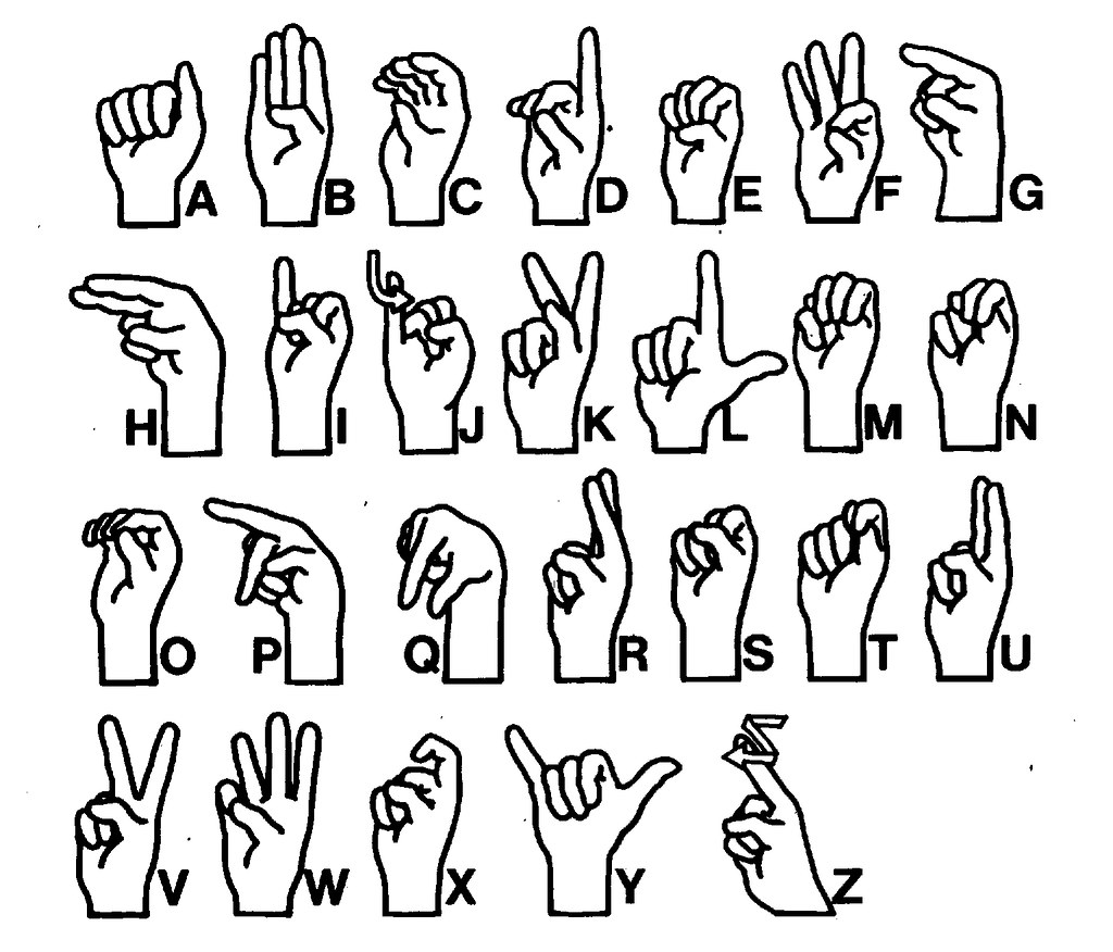 Moon Signs Chart: Finger Spell Chart Sign Language DEAF | Paul Walsh | Flickr,Chart