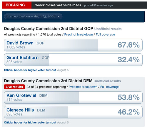 County commission races almost done | by postneo