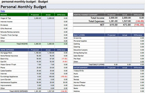 google personal monthly budget template sun wayne flickr
