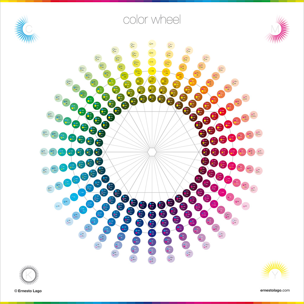 O Ring Color Chart: Color Wheel | Color Poster Collection | Buy on shop.ernestolu2026 | Flickr,Chart