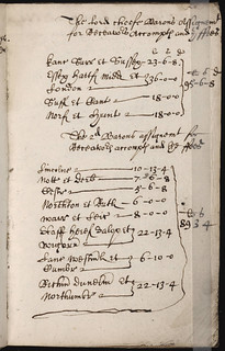 [Commonplace book], [1620s?] | by Beinecke Flickr Laboratory