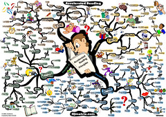 accelerated-reading-study-skills-mind-map | by jean-louis zimmermann