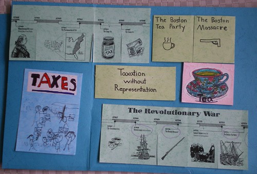 American Revolution lapbook early events | by jimmiehomeschoolmom