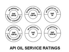 Api Oil Svc Rating Label Copy Captmike67 Flickr
