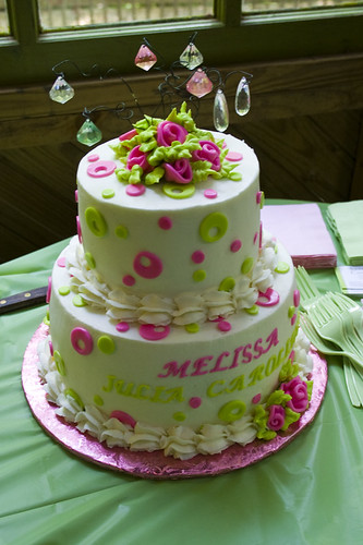Birthday Cake Sign