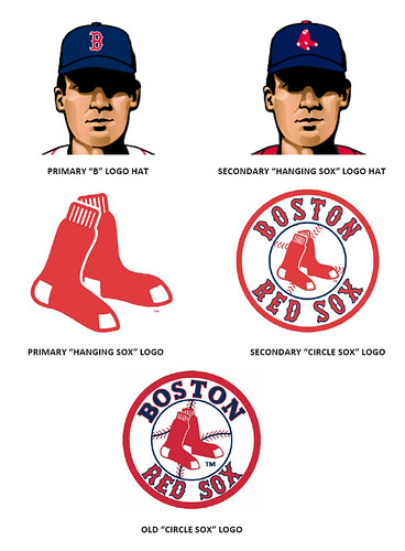 New Red Sox Identities | by John Niedermeyer