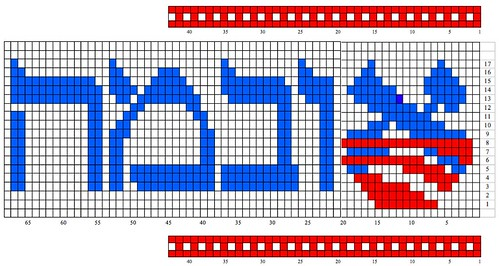 Oy-bama (Obama) Hebrew Chart | by TikkunKnits