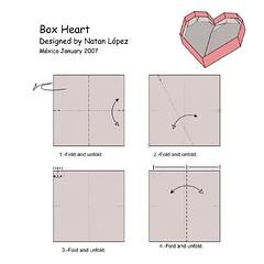 Heart Box Diagram 1 | Last version diagram on pdf ...
