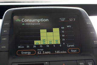62.5 MPG | by Marcin Wichary