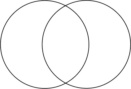 Venn Diagram U: Venn Diagram | Fill in your own parts of the diagram! | Rob Blatt ,Chart