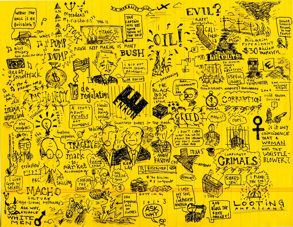 Mind map of ENRON: THE SMARTEST GUYS IN THE ROOM | Austin Kleon | Flickr