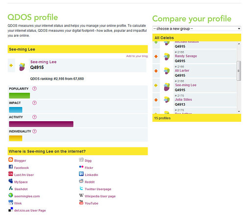 See-ming Lee's QDOS profile / 2008-11-17 / SML Screenshots | by See-ming Lee (SML)