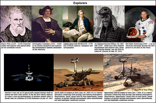 Explorers Through History | by Image Editor