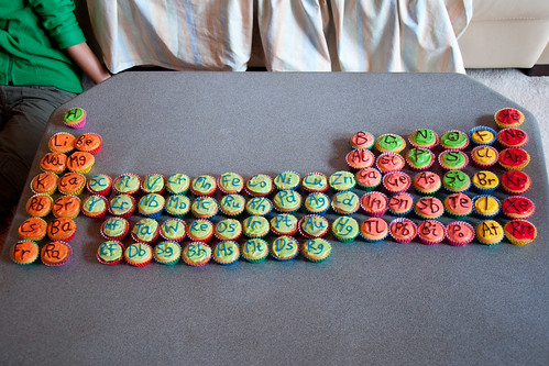 Periodic table of cupcakes | by melpenguin