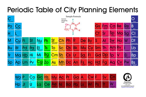 Periodic Table of City Planning Elements | by stephens planning