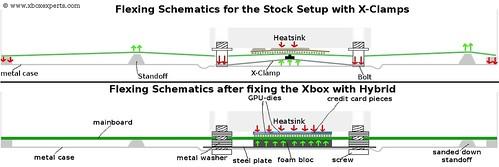 Xbox 360 Schematics Diagram – HD Wallpapers