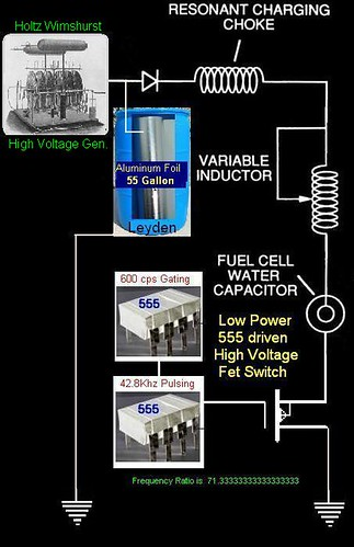 windmill-wimshurst-high-voltage-resonant-fet-switched-ground-circuit-stan-meyer-inspired-wfc-water-fuel-cell-circuit-diagram | by takingovertheinternet