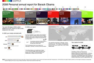 Dopplr 2008 Personal Annual Report for Barack Obama | by Dopplr.com