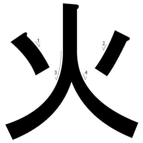 Kanji Fire Symbol