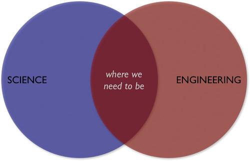 Venn Diagram: Venn Diagram: Science and Engineering | Science and Engineeru2026 | Flickr,Chart