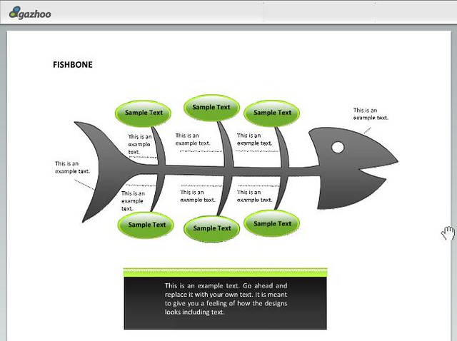 powerpoint fishbone | fishbone diagram also known as ishikaw… | flickr, Modern powerpoint