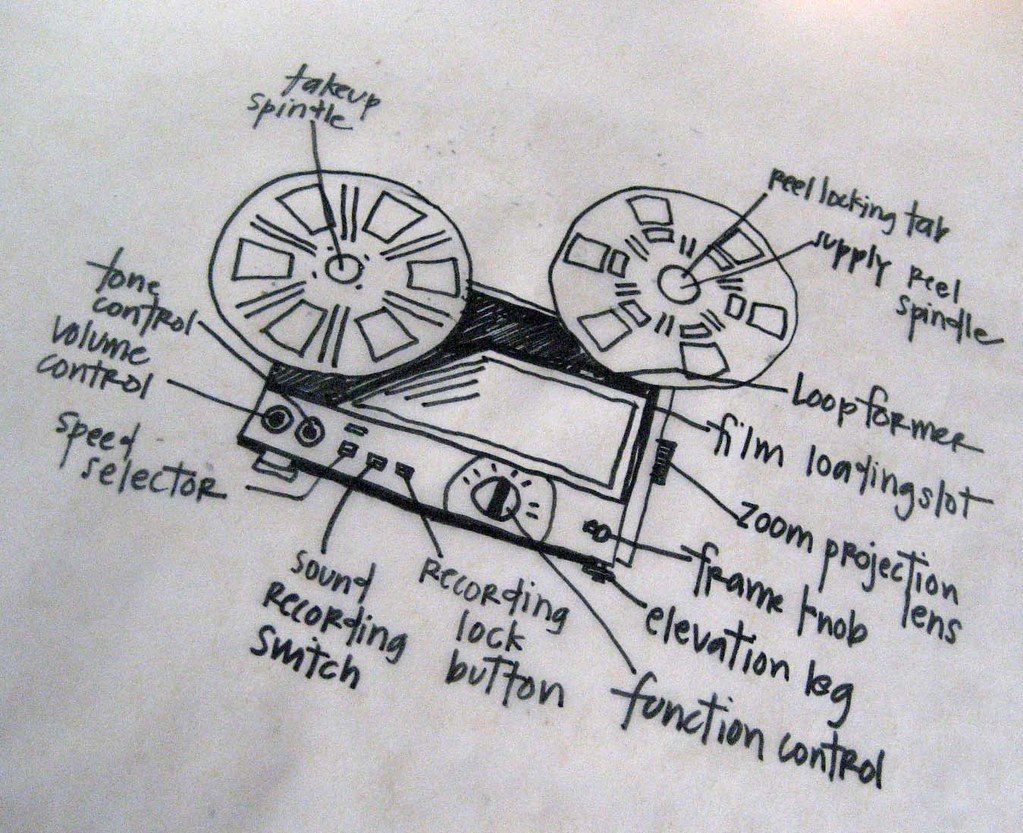 thing a day 7: diagram: reel to reel projector | i\'ve always… | Flickr