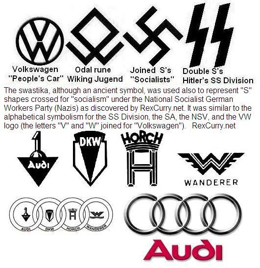 Swastika Audi Logo Emblem Symbologist Olympic Rings Symbol Flickr