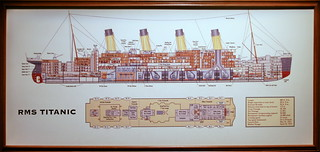 RMS Titanic Deck Layout | by cliff1066™