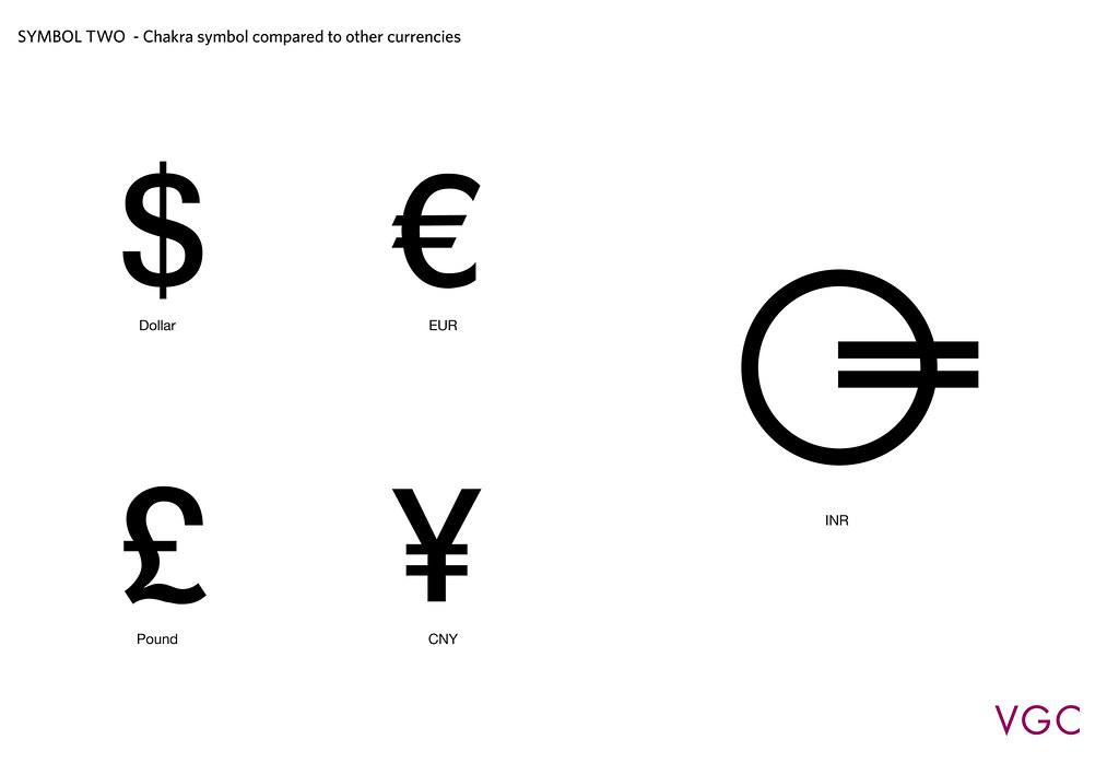 Proposed Rupee Symbol Vgc Vgc Flickr