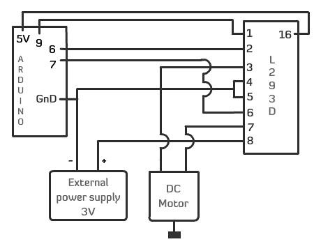 Arduino l293d dc motor circuit circuit diagram for for L293d motor driver datasheet