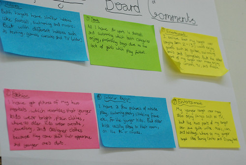 Lifestyle Boards/Moodboards/Market Research | by Jordanhill School D&T Dept