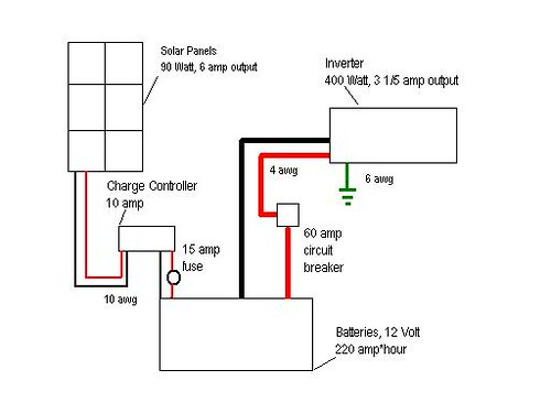 solar electric system schematic off grid solar electrica flickr solar battery charger wiring diagram solar electric system schematic off grid by nonwo44906