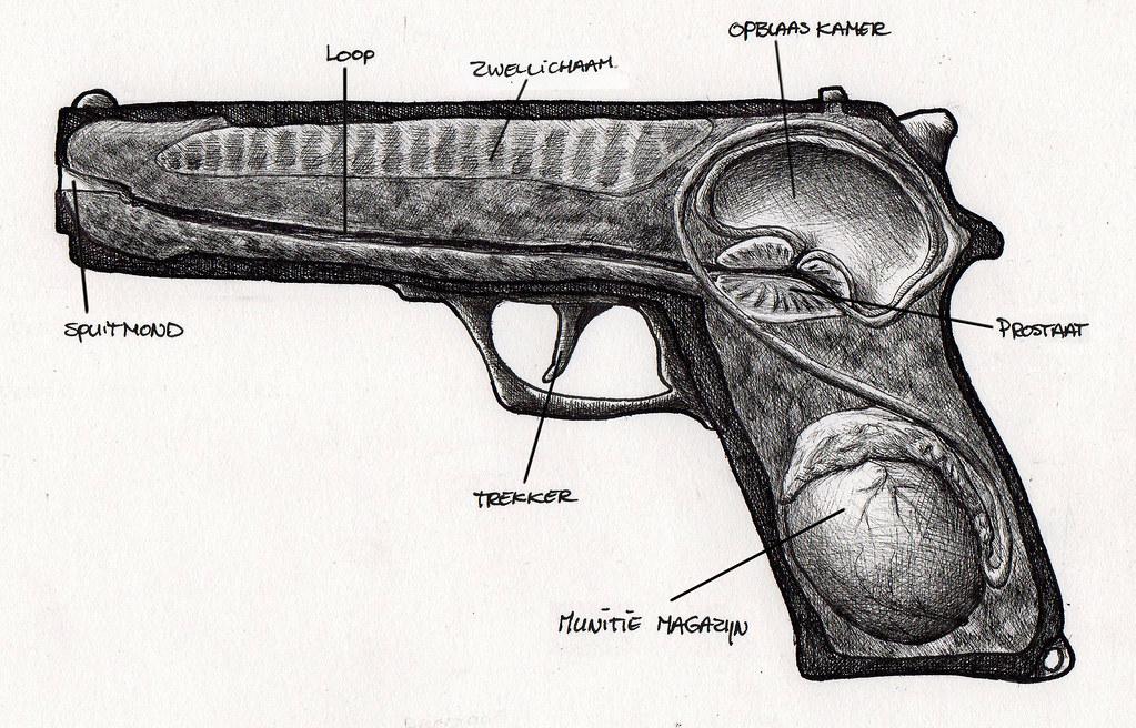 anatomie van het pistool   de werking van een pistool. verni…   Flickr