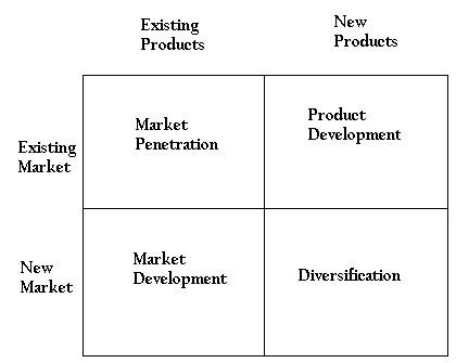 apple abell model 2018-08-16 met de bcg-matrix of boston consulting group methode kan men de marktpositie van de sbu's van het bedrijf positioneren en.