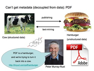 "Metadata or Meatdata? The PDF ""hamburger""... 