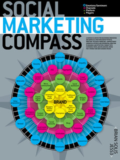 Social Marketing Compass by Brian Solis and JESS3 | by b_d_solis