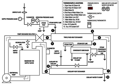 schematic of triple pass heat exchanger system diagram. Black Bedroom Furniture Sets. Home Design Ideas