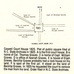 Caswell Court House 1825