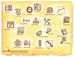 User Experience Treasure Map | by Peter Morville
