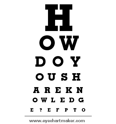 Eye Chart: knowledge eye chart   Made with www.eyechartmaker.com/index ,Chart