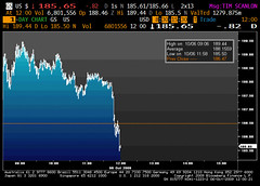 Goldman sachs options trading